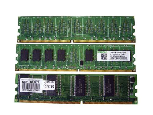 В комп ютері оперативна пам ять ram random